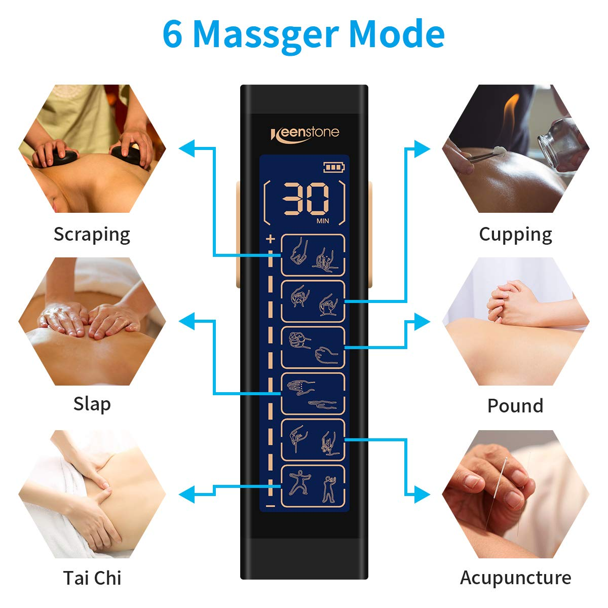 Dual Channel TENS EMS Unit 6 Modes Muscle Stimulator for Pain Relief Therapy, Electronic Pulse Massager Muscle Massager with 10 Pads,Fastening Cable Ties