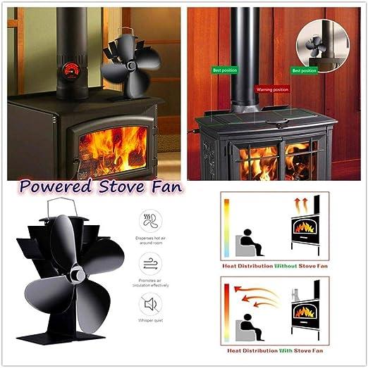 Cathy02Marshall Ventilador para Estufa Impulsado Térmicamente ...