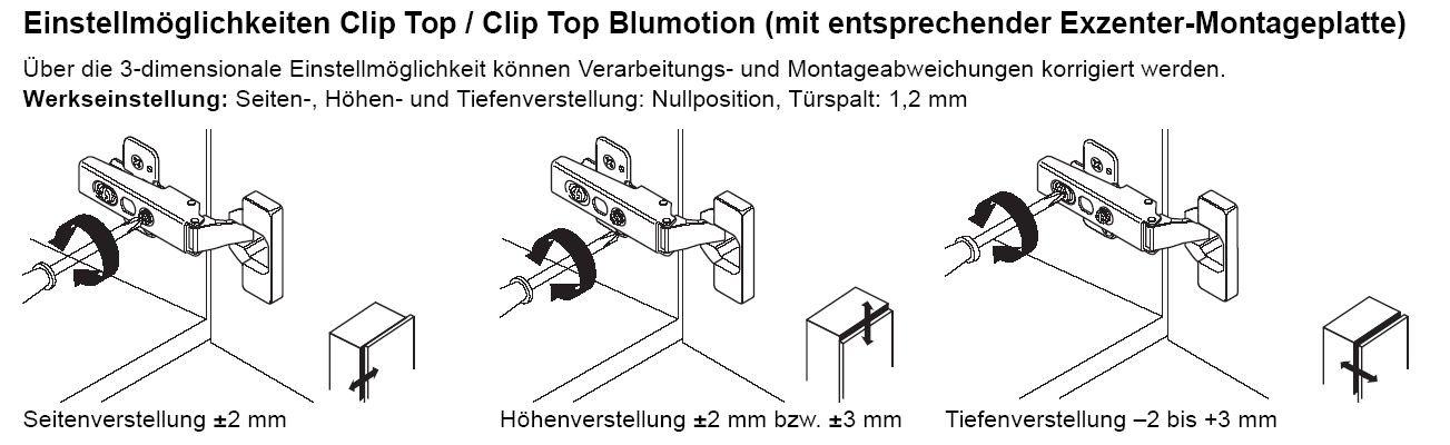 BLUM Clip Top Blumotion Scharnier mit Dämpfer Eckanschlag inklusive ...