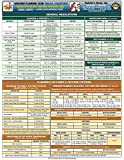 Uniform Plumbing Code Tables/Equations Quick-Card Based on 2015 UPC