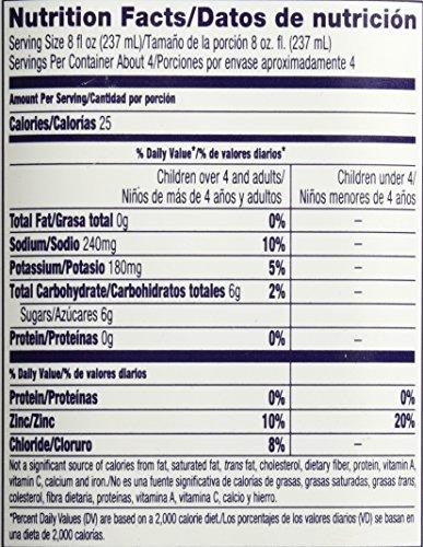 California Kitchen Nutrition Information