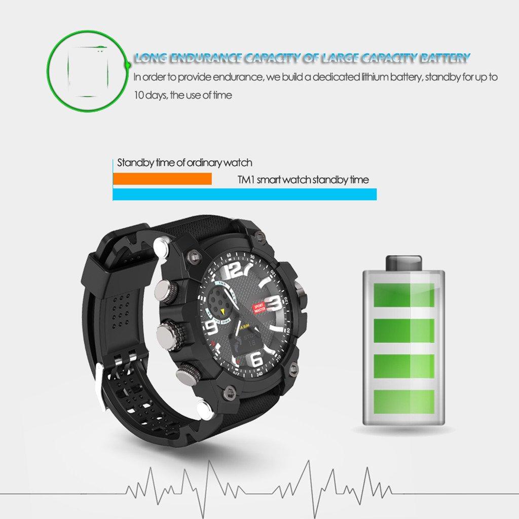 Dolity 1x Smartwatch Reloj Inteligente con Monitor TM1 ...