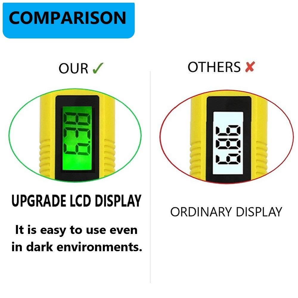 SUNZEAL pH Meter Yellow Readings are Quick and Accurate pH Tester with Large Backlit LCD Screen