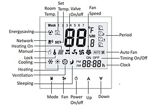 BECA WIFI Thermostat For Central Heating Four Pipe Heating/Cooling Fan Coil Central Air Conditioning Wireless Control Programmable Thermostat: Amazon.es: ...