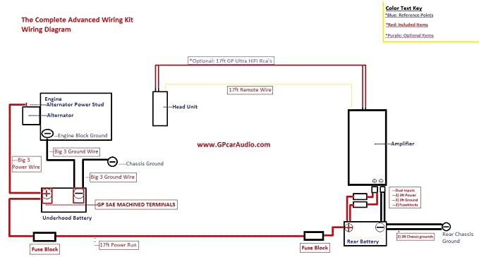 Sensational Amazon Com 1 0 Awg Gauge Ofhc Complete Stage 2 Amp Wiring Kit Gp Wiring 101 Tzicihahutechinfo