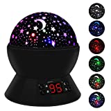 Amazon Price History for:Star Projector, LBell Star Sky Night Light Rotating Cosmos Star Projector Lamp with LED Timer Auto-Shut Off, Color Changing, USB Cable Plug for Baby Kids Nursery Bedroom Living Room