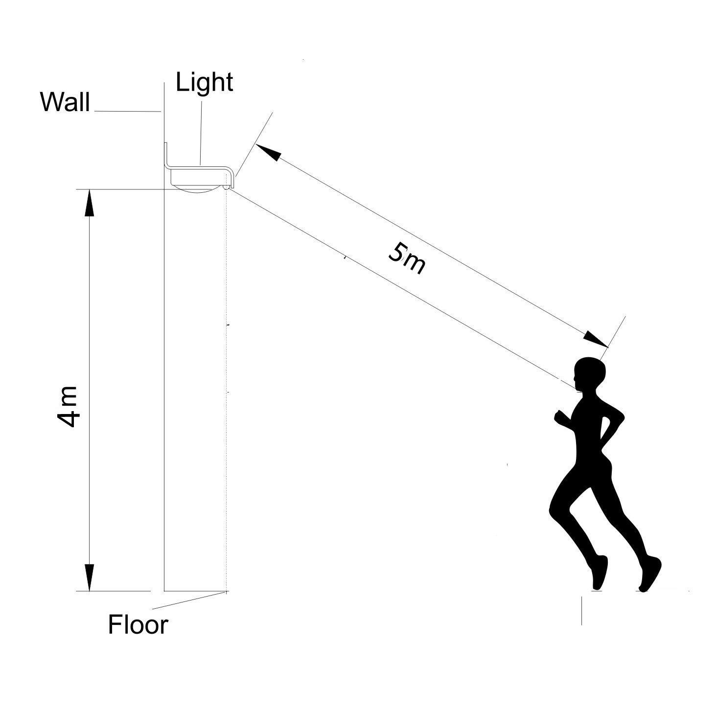 Simfonio Solar Luz 360 ã Radar Luz nocturna Movimiento Exterior Resistente al agua del movimiento al aire libre con diseño ancho Iluminación blanca de 16 ...