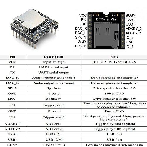 Review Dfplayer Mini,MP3 Player Module