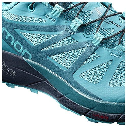 Salomon Sense Ride Running Shoe - Women's Blue Bird/Deep Lagoon/Navy Blazer 6.5 by Salomon (Image #5)