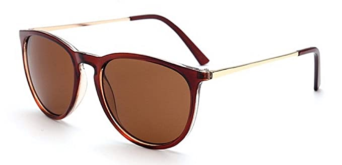 cfd86b2fe7 Image Unavailable. Image not available for. Colour  Zapper Rajnikanth Kaala  Fame Inspired Cateye Shaped Sunglasses for Men Women ...