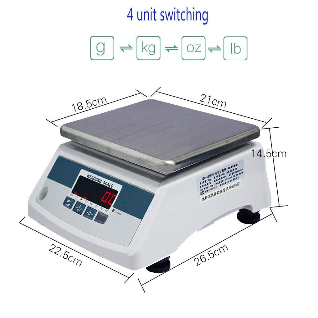 WCX 5g-30kg Balanza Electronica De Precision, Impermeable/Pie Escala Ajustable/Pantalla LED (color : Blanco, Tamaño : 15kg/2g): Amazon.es: Hogar