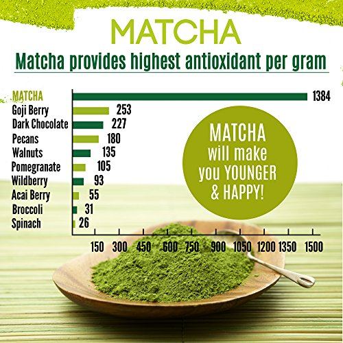 Organic-Matcha-Green-Tea-Powder-100-Pure-Matcha-No-Sugar-Added-Unsweetened-Pure-Green-Tea-No-Coloring-Added-Like-Others-4oz