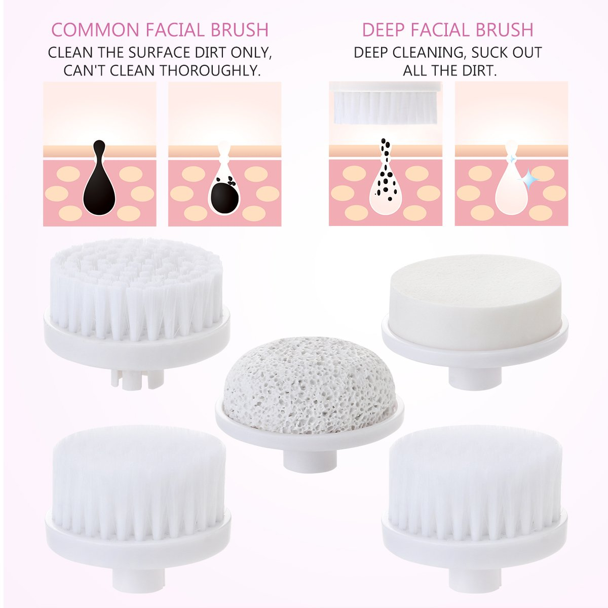 Facial Cleansing Brush Head Replacement 5PCS for 7 in 1 Waterproof Body Facial Brush