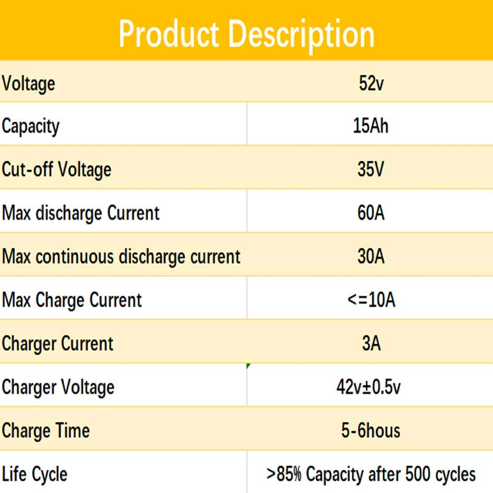 52V 15AH Ebike Lithium ion Battery Pack for 500W 750W Electric Bike Scooter 58.8V 3A Charger + 50A BMS by BtrPower (Image #4)