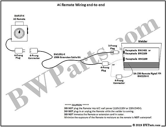 Lincoln Classic 300d Remote Control Wiring Diagram