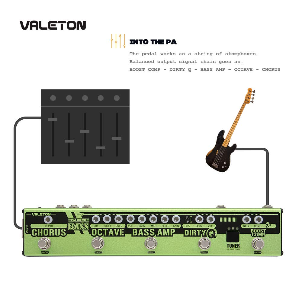 Sonicake Valeton Multi Effects Dapper Bass / Efecto compacto 6-en-1: Amazon.es: Instrumentos musicales