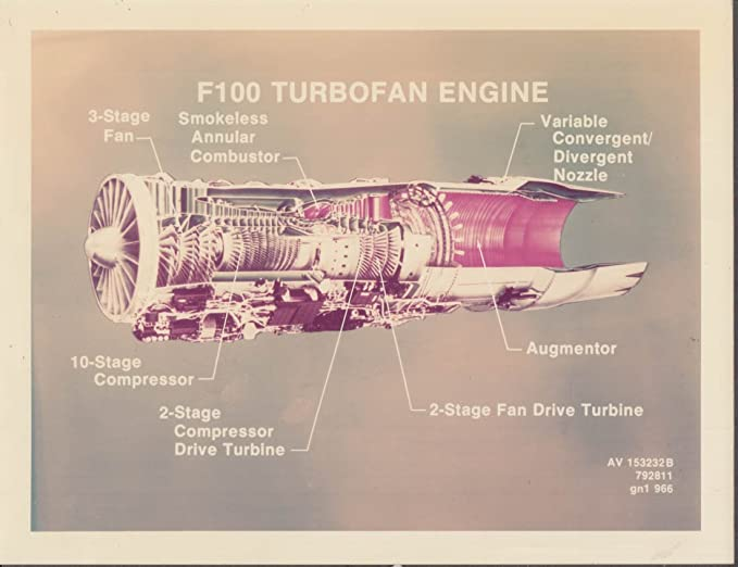 pratt whitney aircraft f100 turbofan engine diagram color rh amazon com 1983 ford f100 engine diagram 1978 ford f100 engine diagram