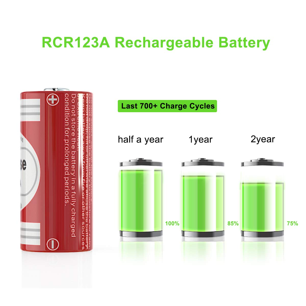 Four Slots LCD Display Charger with 12 Pack 3.7V 700mAh RCR123A Batteries for Arlo Cameras Red Elebase CR123A Rechargeable Batteries and Charger Combo Pack VMC3030//VMK3200//VMS3330//3430//3530