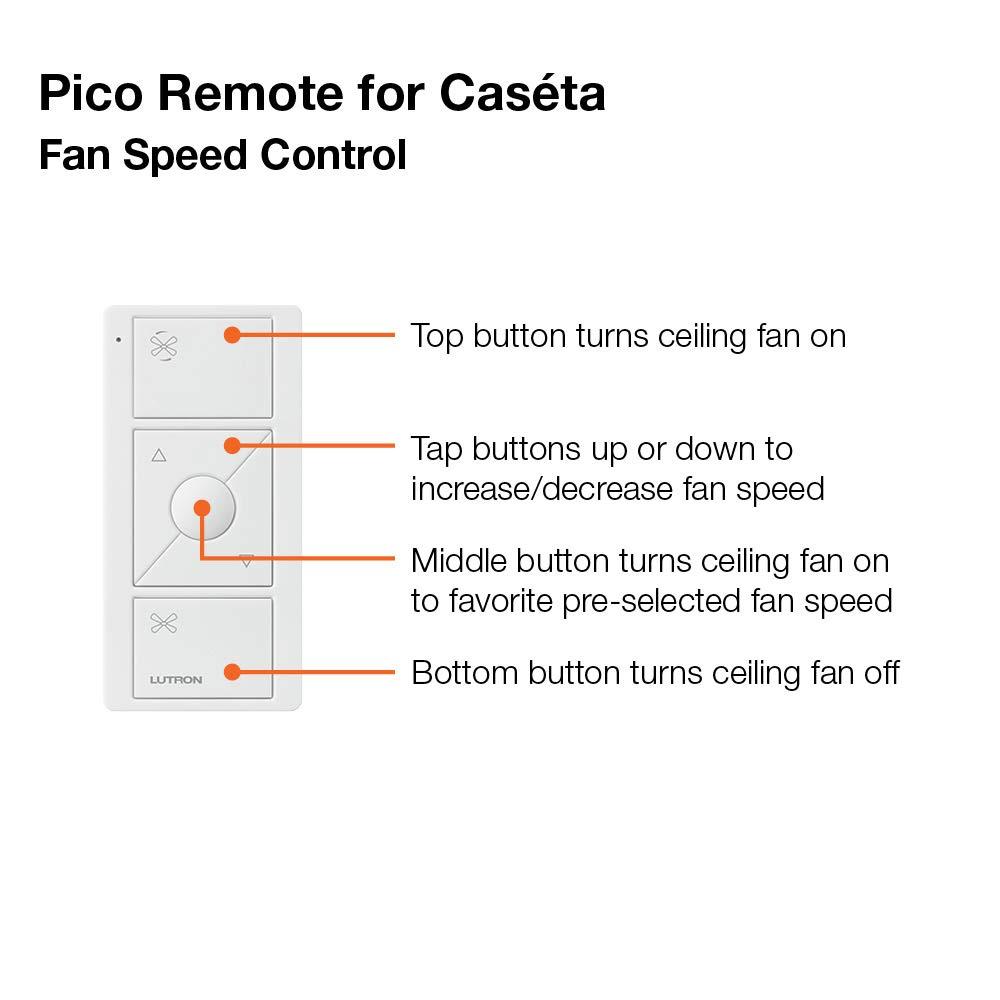Wondrous Lutron Pico Remote For Caseta Wireless Smart Fan Speed Control Pj2 Wiring Cloud Hisonuggs Outletorg