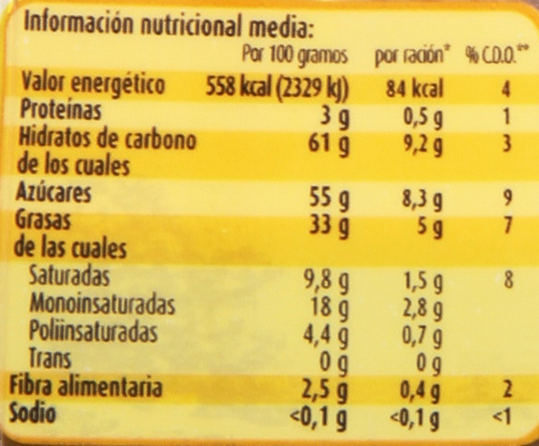 Nocilla - Almendras - Crema de cacao - 190 g: Amazon.es: Alimentación y bebidas