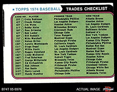 Amazon com: 1974 Topps Traded Traded Checklist (Baseball Card