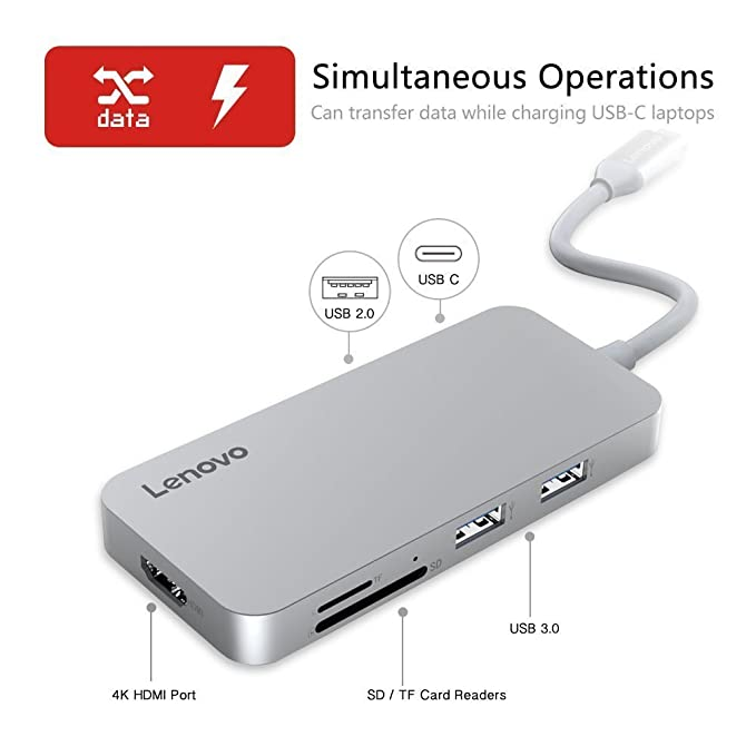 Lenovo USB C Hub Type C Hub Adapter 3.1 con USB C de Carga HDMI, 2 ...
