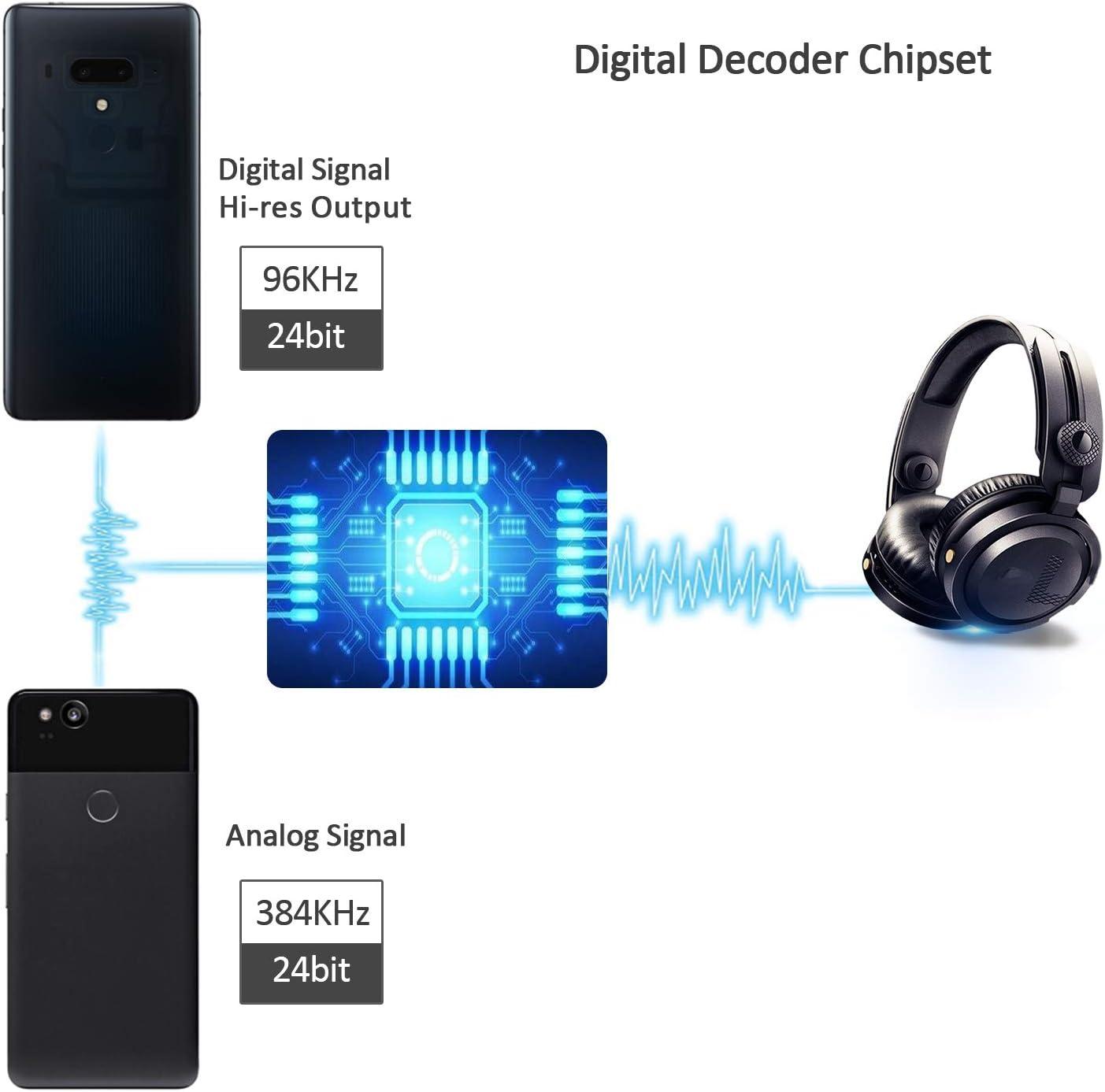Aux Adaptor for Google Pixel 3//2 XL USB Type C to 3.5mm Audio Headphone Jack Adapter Huawei P30//P20//Pro Mate 20//10//Pro Razer Sony Xperia XA2//XZ2 OnePlus 6//6T Hi-Res /& Digital Chipset