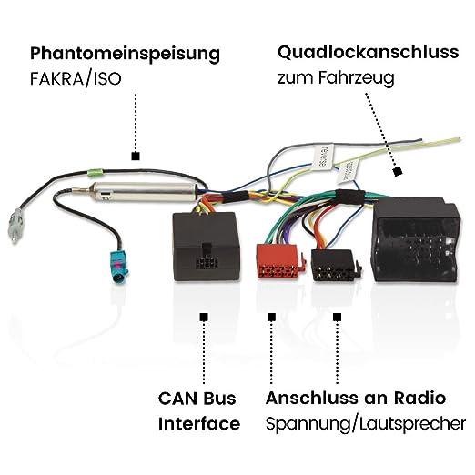 Adaptador Bus CAN para Seat. Interface para la instalación de ...