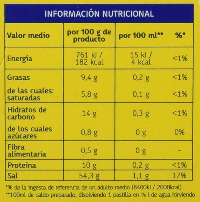 Gallina Blanca - Avecrem Caldo De Pollo 12 Pastillas 120grams: Amazon.es: Alimentación y bebidas