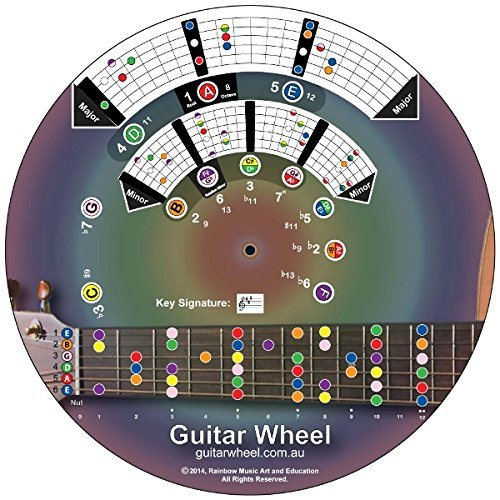 Guitar Wheel - Suitable for Acoustic, Electric and Classical Guitar - Beginner to Advanced RBM-GW001