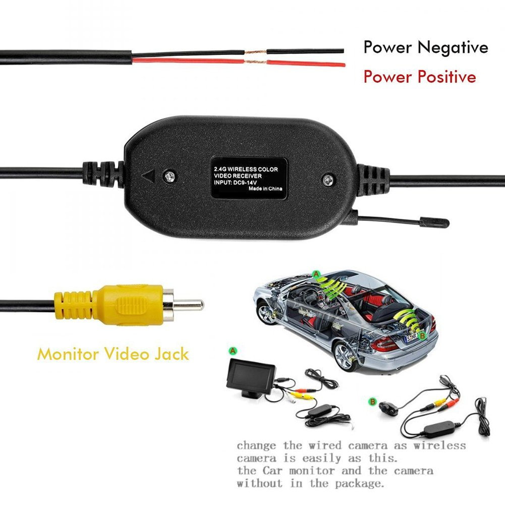 Wireless car camera wiring diagram amazon com zettaguard 2 4g wireless color video transmitter and wiring diagram cheapraybanclubmaster Gallery