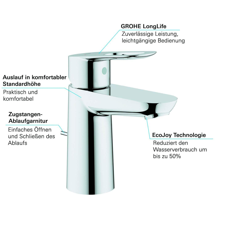 GROHE 20422000 rubinetto da bagno Lavello da bagno