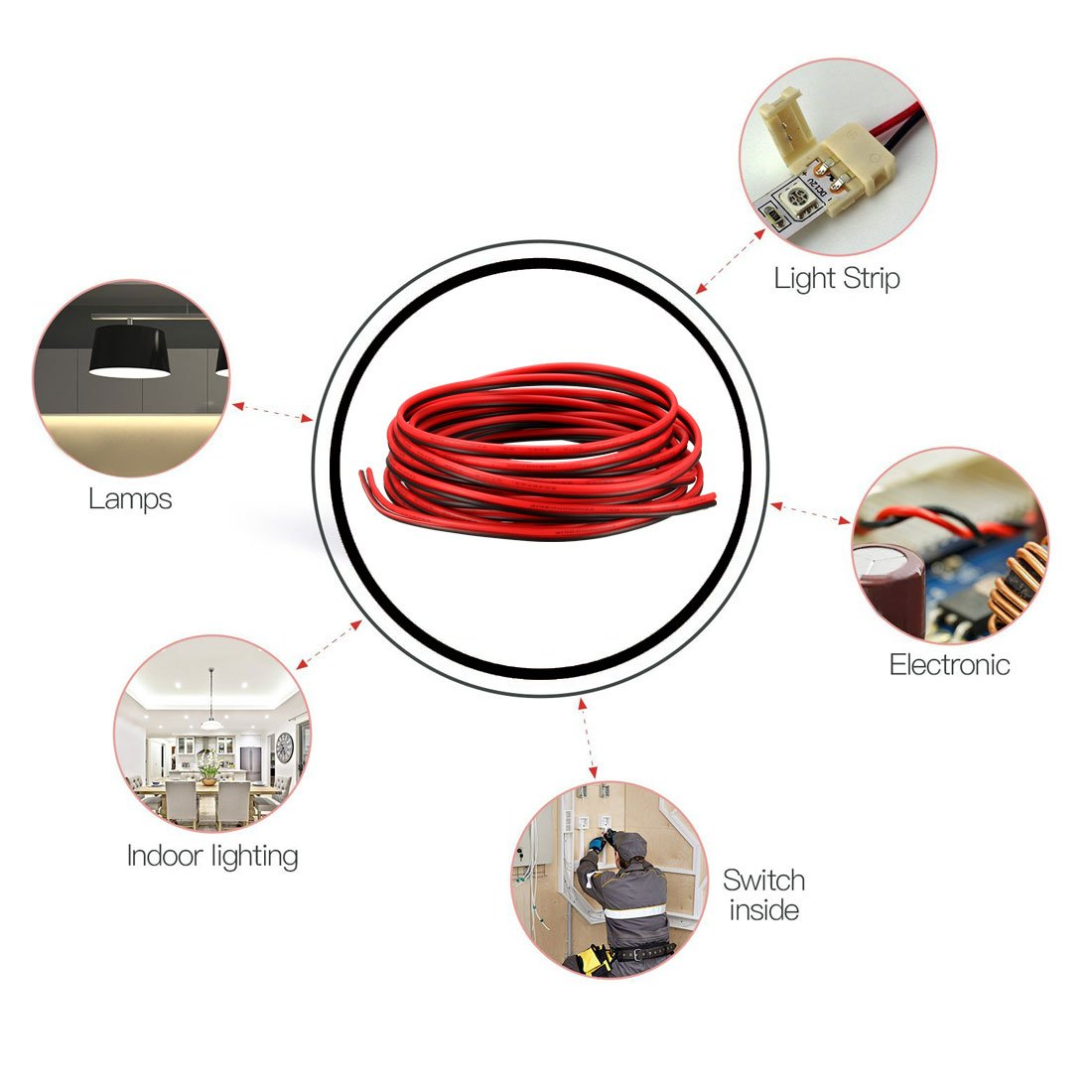 Uxcell Red Black Wire 2pin Extension Cable Cord 22 Awg Parallel Bulb Wiring Diagram Led Strip Light For Tin Plated Copper 3 Meters Length A18033100ux0015