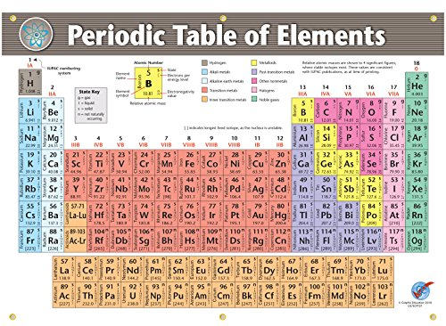 Student Periodic Table - Large Vinyl Periodic Table Poster, Chemistry Wall Chart (35 x 50 inches) 2018 edition wih inserted eyelets for hanging.