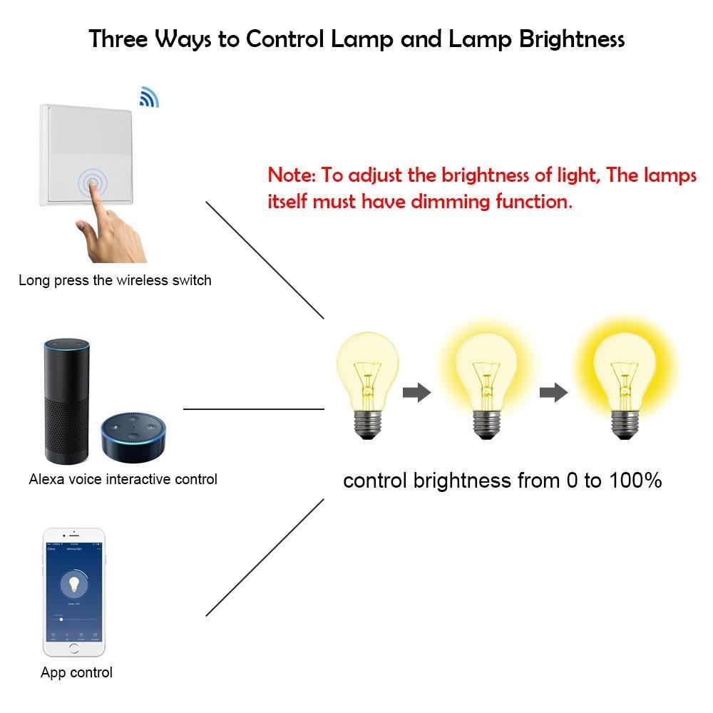 KOBWA Dimmer-Lichtschalter, Drahtlose Wi-Fi Funkschalter ...