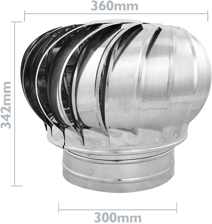 PrimeMatik - Sombrero Extractor de Humos galvanizado Giratorio ...