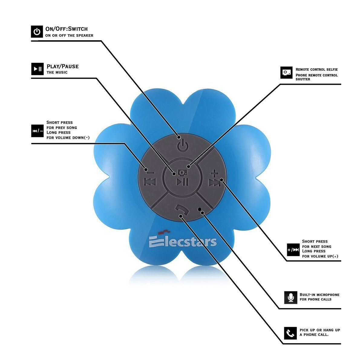 Amazon.com: Shower Speaker, Elecstars Water Resistant Bluetooth ...