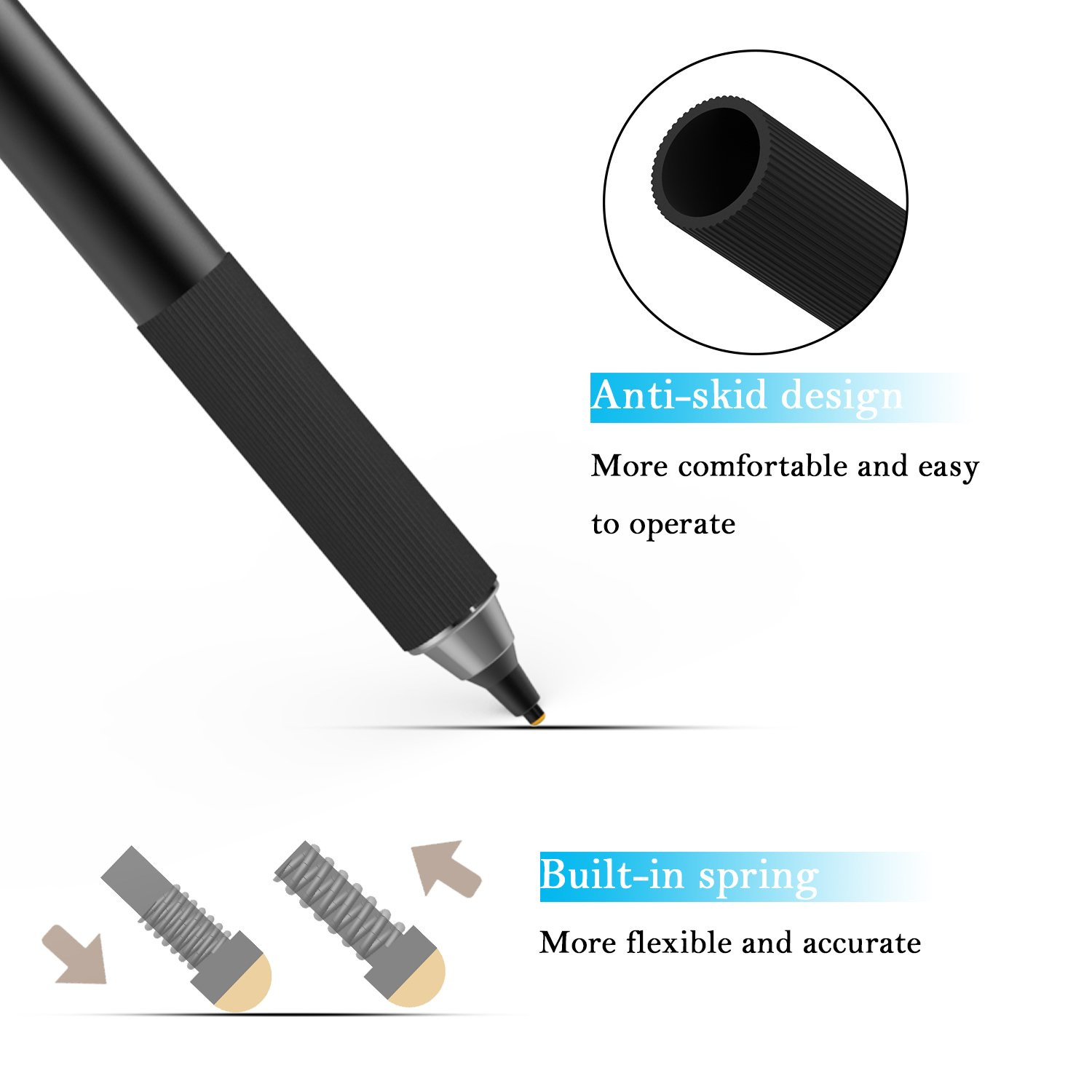 Gouler High-precision Stylus Pen with 2 in 1 Copper & Mesh Fine Tip Rechargeable Capacitive Digital Pen for iPad, iPhone, Android and Most of Touch Screen Devices by Gouler (Image #4)