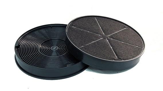 Stück aktivkohlefilter passend für aeg filter eff