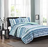 Simplicity Home Dupont Technology 3 Piece Comforter Mini Set, Full/Queen, Weller Teal, 3