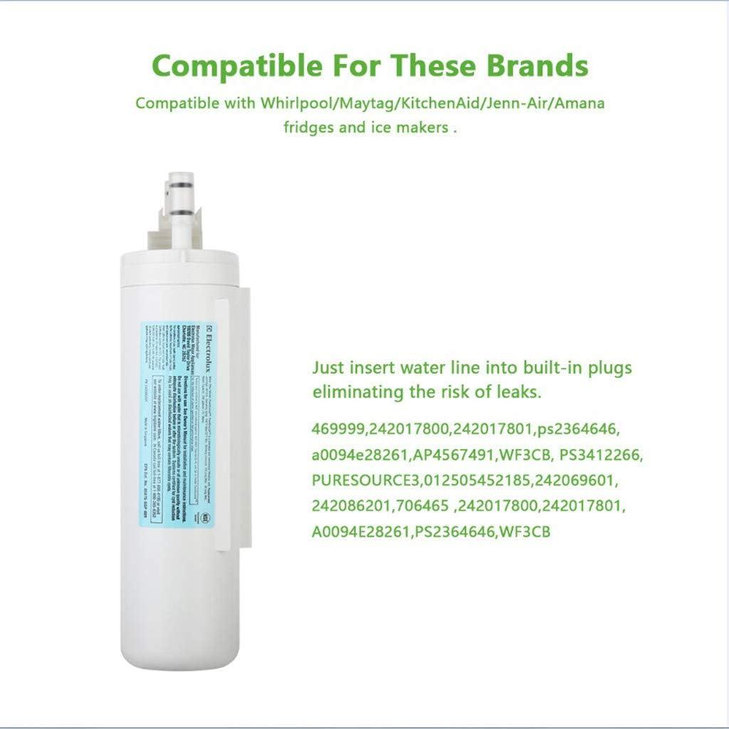 Tensay - Filtro de repuesto para purificador de agua Frigidaire ...
