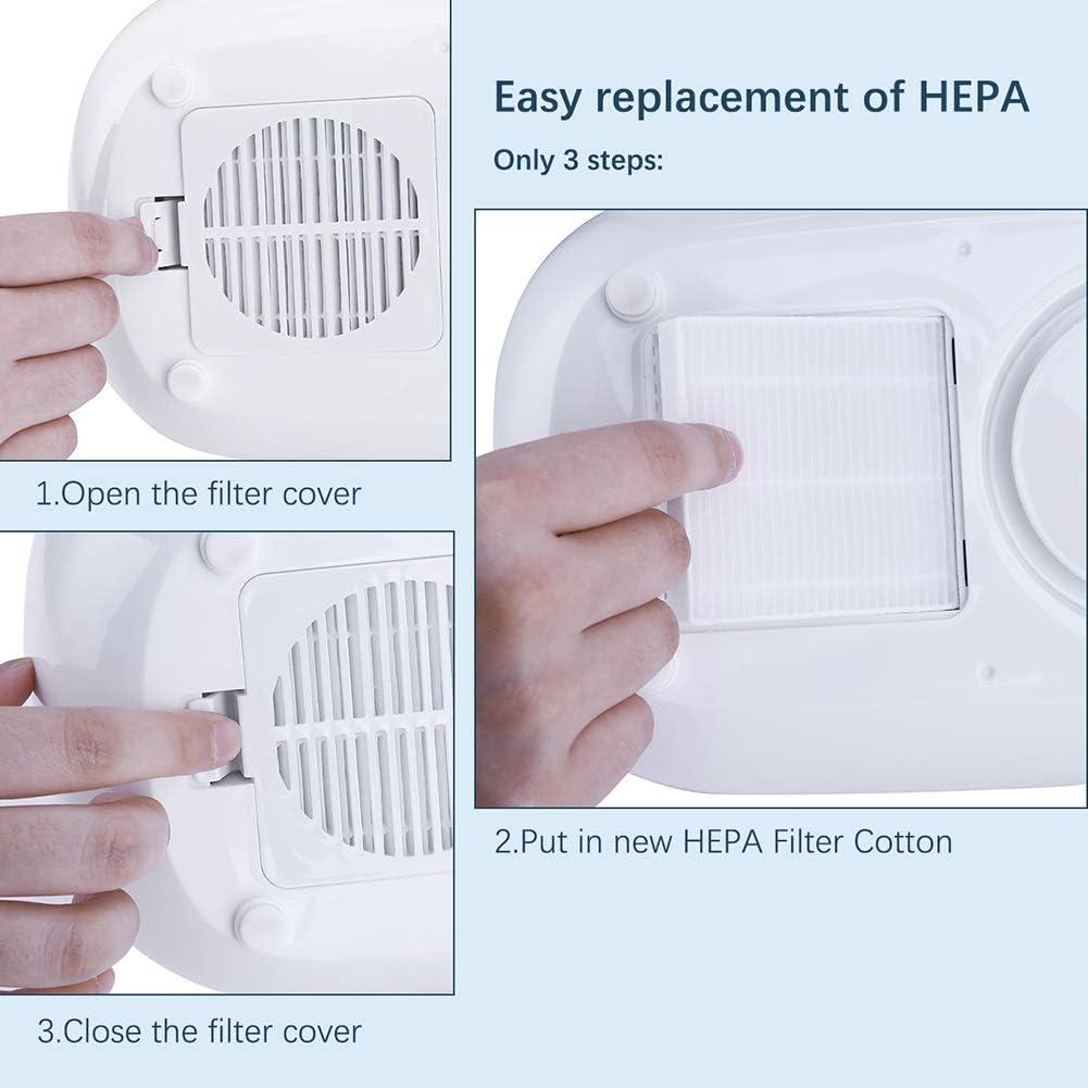 Eccomum Filtro HEPA di Ricambio