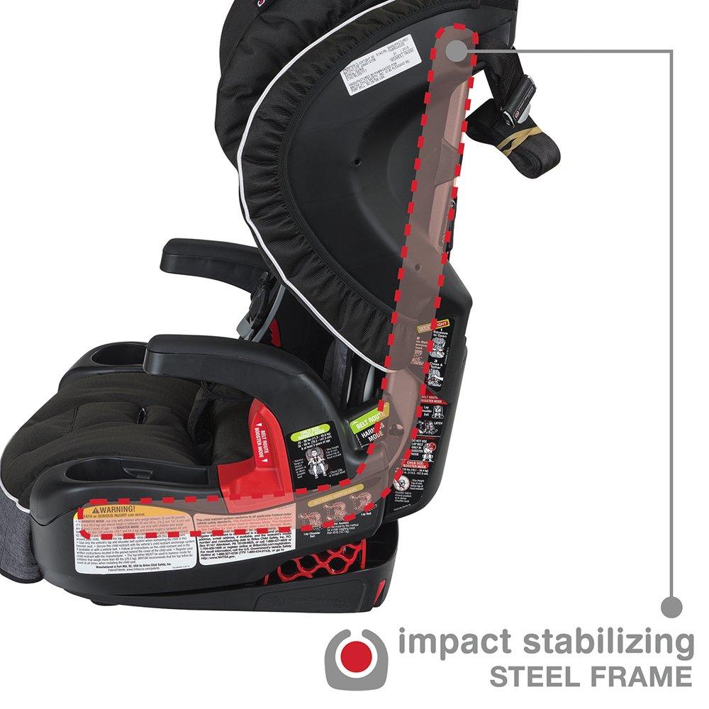 Amazon.com : Britax Pinnacle G1.1 ClickTight Harness-2-Booster Car ...