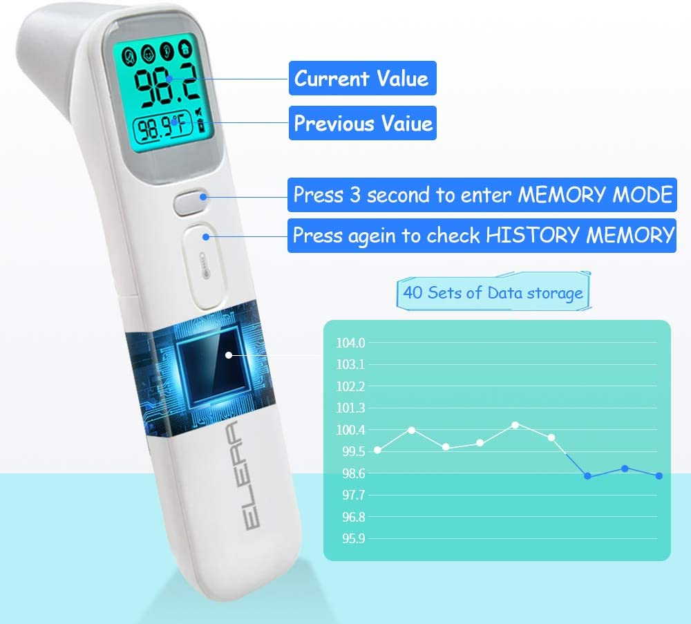 Digital Infrared Forehead and Ear Thermometer Instant Read Humans Temporal Temperature with Fever Alarm Non Contact Thermometer For Adults and Baby