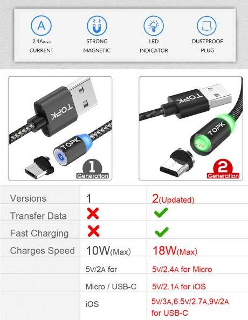 Amazon.com: Cargador magnético 3 en 1 TOPK 3 Amp, USB tipo C ...