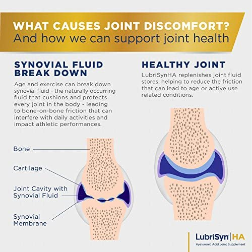 LubriSynHA Human Joint Supplement, Original 3 x 11.5oz – All-Natural, High-Molecular Weight Hyaluronic Acid HA - Joint Support for Women & Men – Promotes Healthy Joint Function, Made in USA, Vegan 6