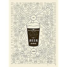 Beer Types Poster - The Very Many Varieties of Beer By Pop Chart Lab - Cream / 18x24 - Unframed Poster