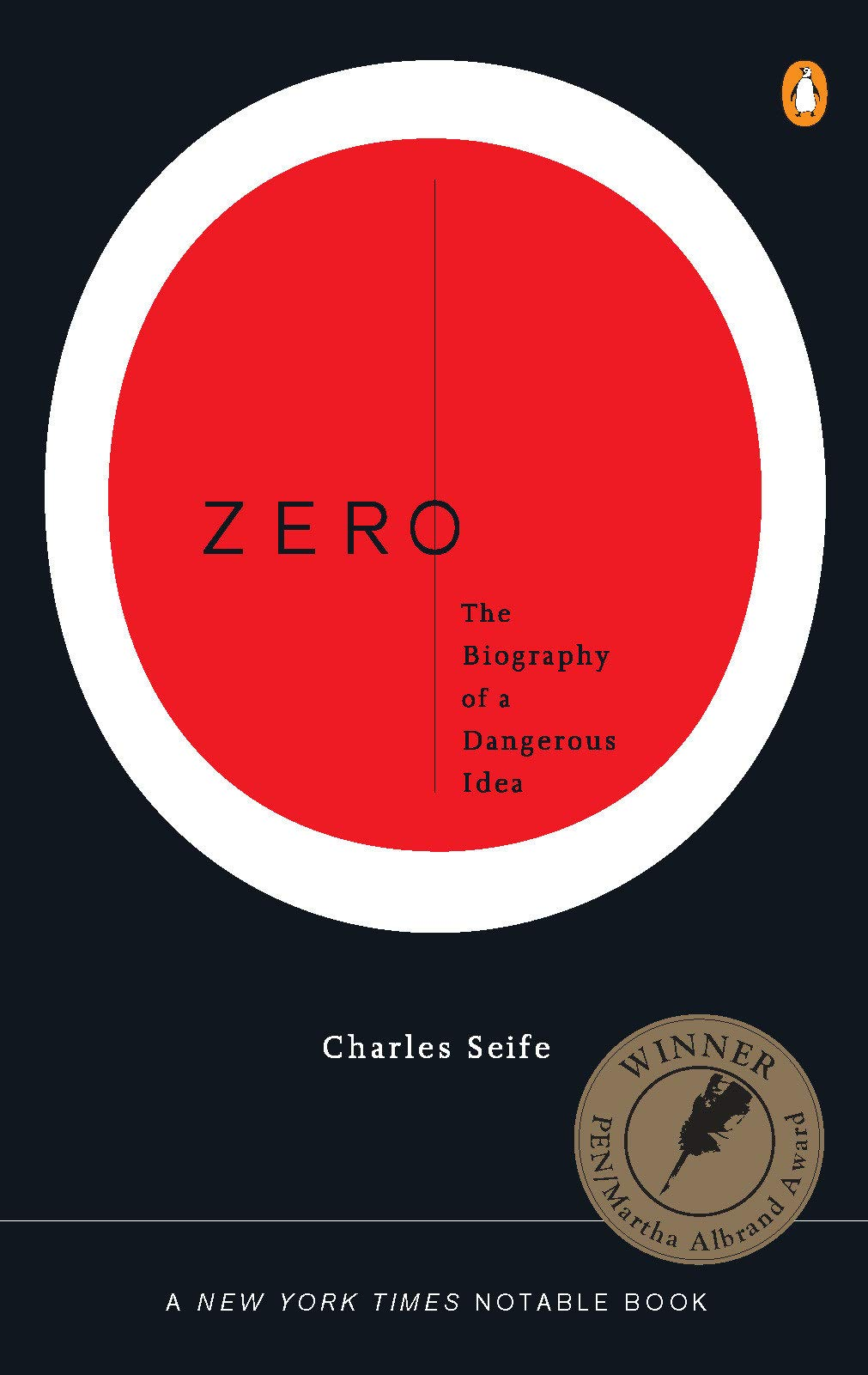 How correctly: zero or zero 88
