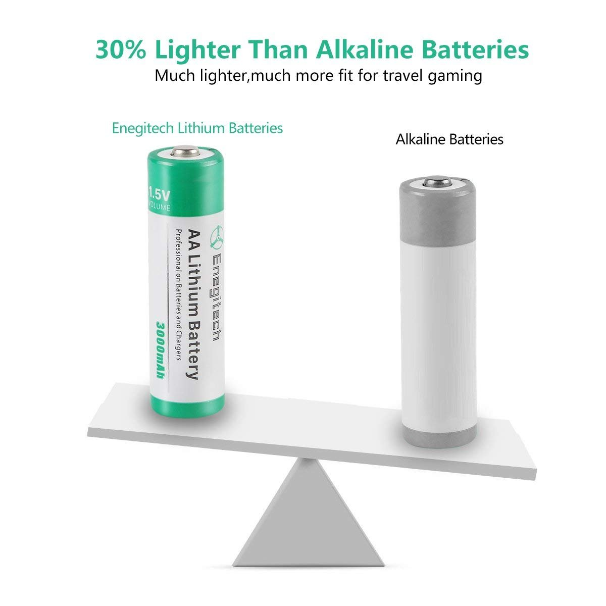 Aa Lithium Battery 16 Pack Enegitech 3000mah 1 5v Double A Long