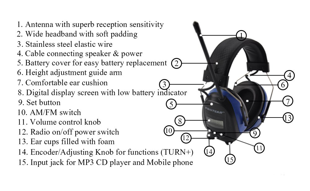 Protear ear defenders protection muffs headphones with radio amfm protear ear defenders protection muffs headphones with radio amfm stereo headphone jack digital electronic noise reduction 25db for shooting and ccuart Choice Image